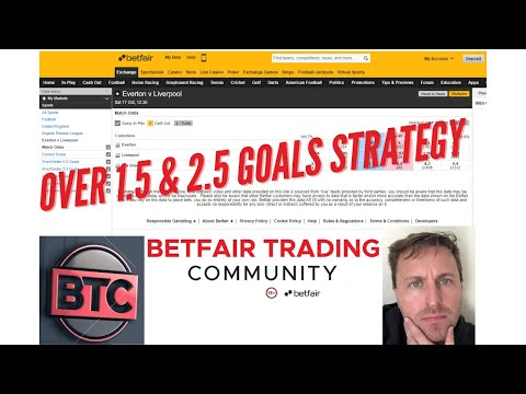 Over Under 1.5 & 2.5 goals Strategy and Trading Psychology Part 1