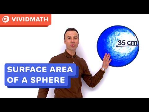 Surface Area Of A Sphere - VividMaths.com