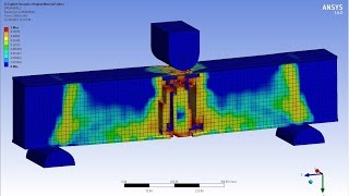 Introduction & Drawing of a Beam (I-section) in Ansys