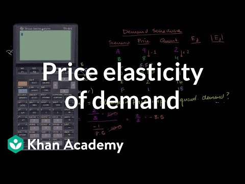 Price elasticity of demand | Elasticity | Microeconomics | Khan Academy