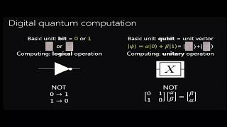 Quantum Computing: Transforming The Digital Age  - Krysta Svore, Microsoft Research