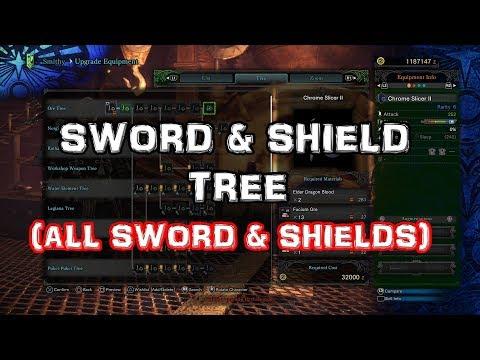 Monster Hunter World - All Sword & Shields - [Weapon Tree]