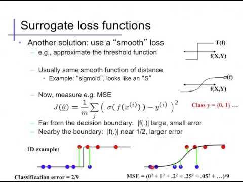 Linear classifiers (2): Learning parameters
