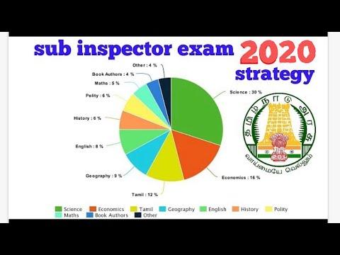 TN Sub-inspector 2018 | strategy to clear SI exam by iGriv ias academy