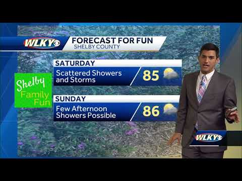 Shelby County Forecast for Fun