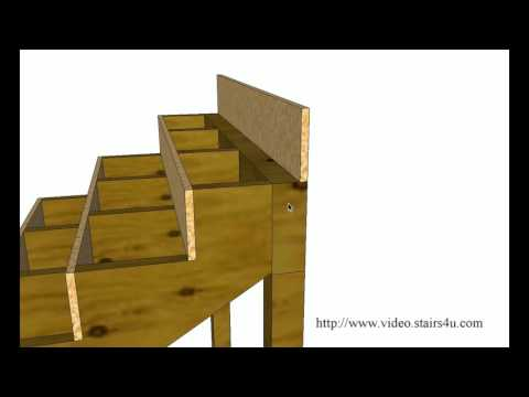 How to Build and Frame Stairs – Example 2