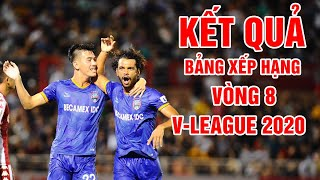 Kết quả vòng 8 V-League 2020 | Thanh Hóa, TPHCM bại trận | Bảng xếp hạng V-League 2020 mới nhất.
