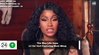 Top 50 Songs Of The Week - December 30, 2017 (Billboard Hot 100)