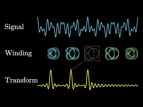 But what is the Fourier Transform?  A visual introduction.