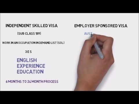 457 visa sponsorship visa sponsorship for employment visa australian employer sponsor