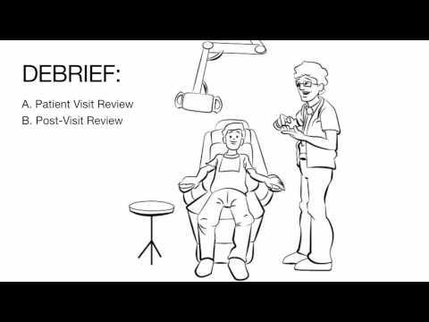 Dental Practice Patient Communication - Brief & Debrief