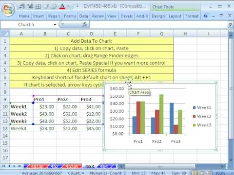 Excel Magic Trick 463: 4 ways to Add New Data To A Chart