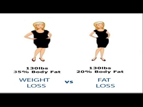 secret for healthy life: losing weight or losing fat ? difference explained in hindi