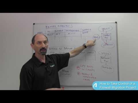 Lesson 16: How to Take Control of a Firewall Migration Project
