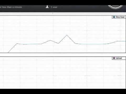 Rubbernet - Monitor your Mac Apps' Bandwidth