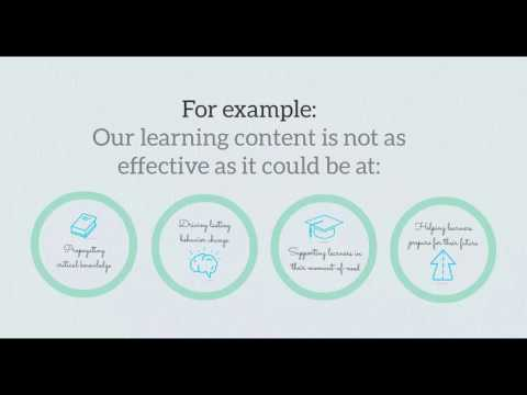 How to Build your Business Case for Learning Content Management HD