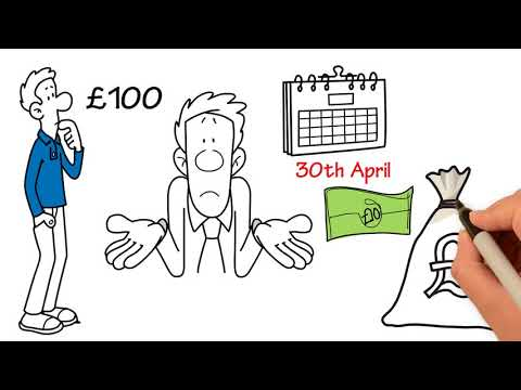 Tax Return Deadlines and Penalties: Personal self-assessment tax return submissions and tax payments