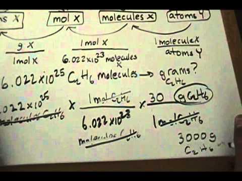 Moles, Molecules & Atoms Conversion part 2/2