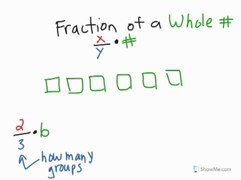 Fraction Multiplied by a whole number
