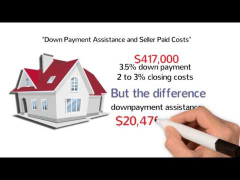 California - Down Payment Assistance - How it Works?