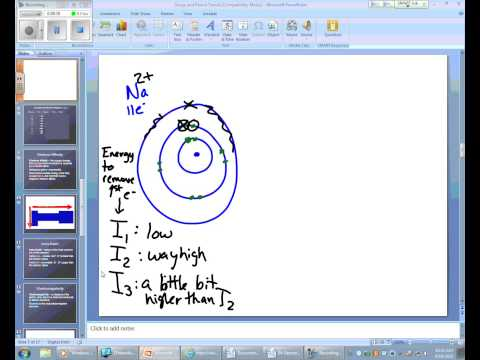 2nd and 3rd ionization energies