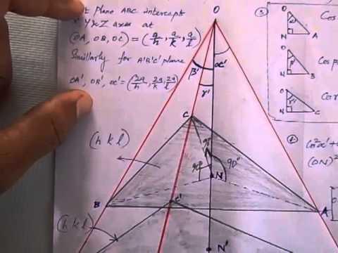 English ---Derivation -- Inter planar spacing between two parallel planes