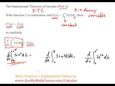 The Fundamental Theorem of Calculus - Part 2 (Introduction)