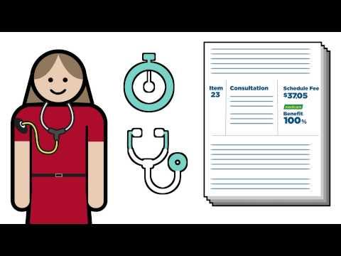 PHI-101 - The Australian Health System