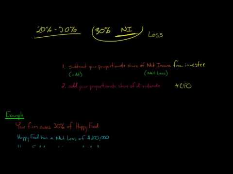 Statement of Cash Flows:  How to Account for Equity Method Investments