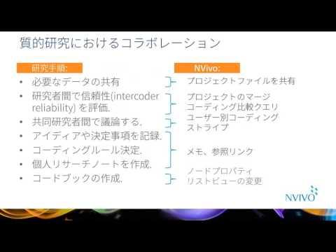 質的研究におけるコラボレーション (NVivo 11 オンライン・デモ)