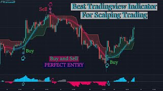 Best Tradingview Indicator for Scalping Trading Strategy   Best QQE + SSL Hybrid Indicator Strategy