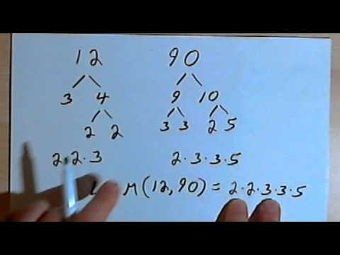 Finding the Least Common Multiple 127-2.21