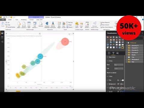 Power BI Custom Visuals - Impact Bubble Chart