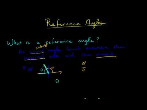 Finding Reference Angles