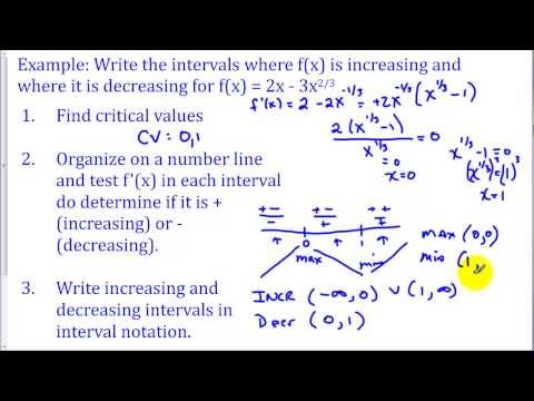 Increasing Decreasing Intervals and Relative Extrema