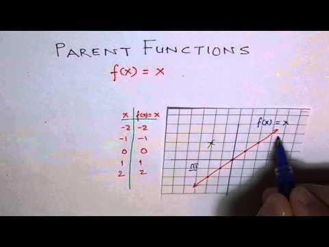 Parent Linear Function