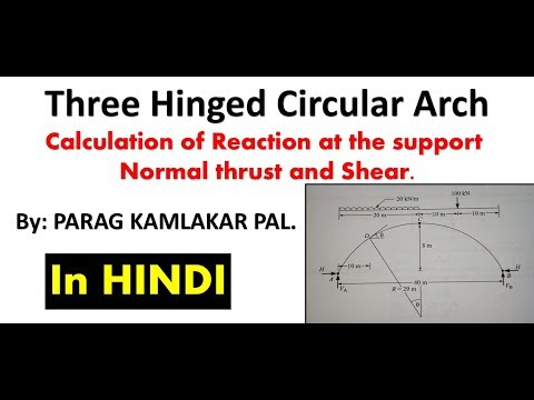 Structural Analysis: Three hinged circular arch hinged Support, Normal thrust and shear calculation