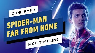 Confirmed! Spider-Man: Far From Home Take Place After Avengers: Endgame