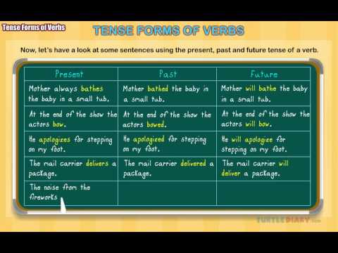 English Grammar Video for Kids: Tenses