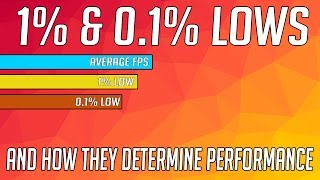 Explaining 1% & 0.1% Lows as Simply as Possible