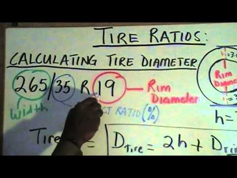 Calculating Tire Diameter