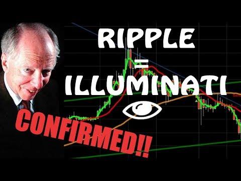RIPPLE = ILLUMINATI | Cryptocurrency Analysis May 26 2017 | Bitcoin Price 2317 USD | Ethereum | NEM