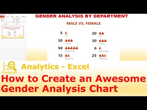 How to Create a Cool Gender Analysis Chart