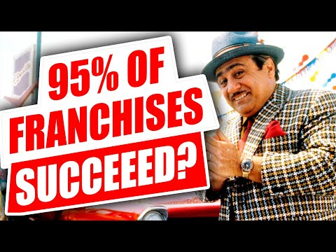 Franchise Failure Rates and