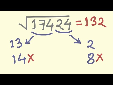 Shortcut method of finding square root of a number-vedic math tricks