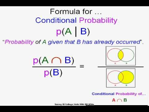 Conditional Probability & Dependent vs. Independent Events