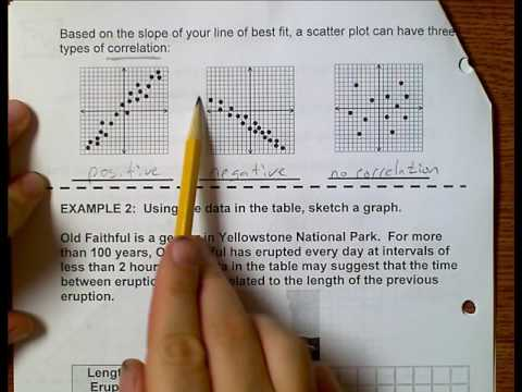 Algebra (Topic 10-2) Scatter Plots & Lines of Best Fit