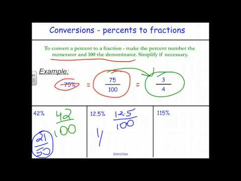 FULL LESSON - Percents, Decimals, and Fractions