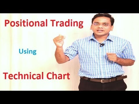 [Hindi] Best positional trading strategy in Indian stock market.