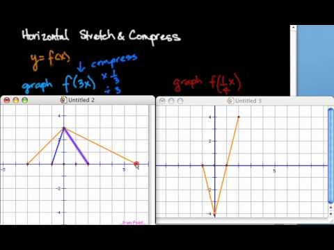 Horizontal Stretch and Compress for Graphing